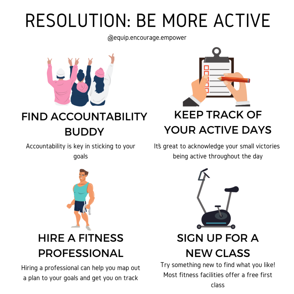 Resolution to be more active